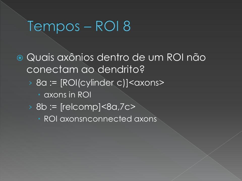 Tempos – ROI 8 Quais axônios dentro de um ROI não conectam ao dendrito 8a := [ROI(cylinder c)]<axons>